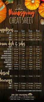 thanksgiving sheet how much food you should make depending on