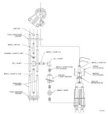 septic pump wiring diagram wiring schematics and wiring diagrams
