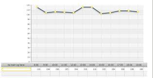 builder pattern in java 8 java creating a standard graph builder using oop and design