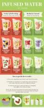 best 20 organic food bar ideas on pinterest organic almond