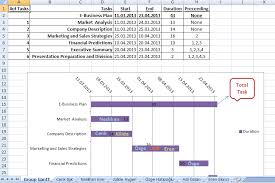 best application letter editor site au cheap dissertation