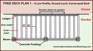 free wood deck plans easy diy woodworking projects step by step