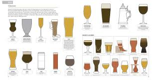 reviewed a visual guide to drink brewvana net
