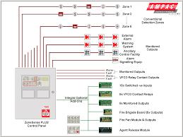 addressable fire alarm system wiring diagram addressable wiring