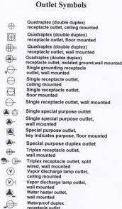 blueprint symbols electrical upgrade pinterest electrical
