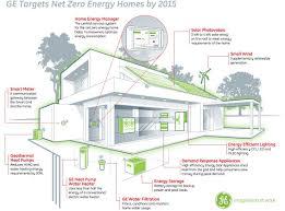 efficiency house plans house plan net zero home design or zero energy house hcs435 modern