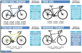 the 2018 touring bicycle buyer u0027s guide will help you buy the best