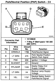 diagrams 642927 neutral safety switch wiring diagram u2013 neutral
