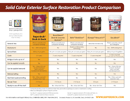 awesome exterior paint ratings ideas interior design for home