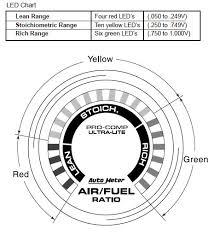 autometer air fuel gauge wiring diagram autometer free wiring