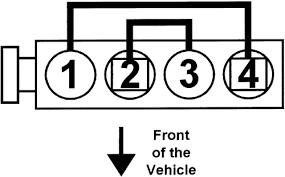 hyundai accent questions firing order cargurus