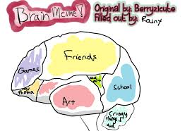 Brain Meme - brain meme idk man by rainy sanu on deviantart