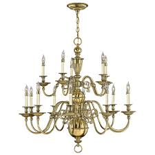 Traditional Chandeliers Traditional Chandeliers Images Reverse Search