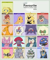 Pokemon Type Meme - pokemon type meme by cede on deviantart