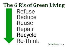 the 6 r u0027s of green living part 5 recycle green salem
