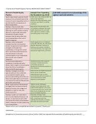template and worksheet for group discussion of january 8 2015 webina u2026