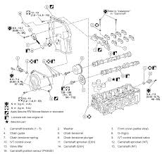 nissan sentra crankshaft position sensor 2004 nissan altima 2 5l trouble starting it wont start and i