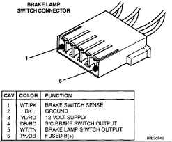Dodge Ram Van Questions Location Of Brake Light Ground Wire On