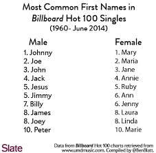 8 letter boy names format