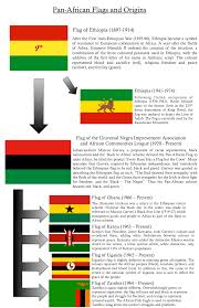 Flag With Ak 47 Some Pan African Flags And Their Origins Vexillology