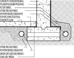 basement vapor barrier or not vapor barriers radon basement slabs and vocs u2014 how to stop the