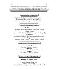 plain resume format home design ideas fancy plush design sample student resume 16 resumes models simple resume writing templates resume sample 001r6