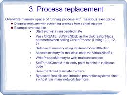 part 4 malware functionality ppt download