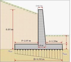 bureau d udes g ie civil note de calcul d un mur de souténement cours génie civil