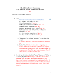 chap 13 viruses viroids and prions study guide