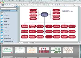 how to draw an organization chart organizational structure
