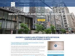 attorney websites forward marketing
