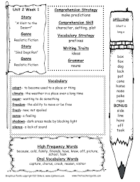 third grade lesson plan template brilliant ideas of 3rd grade