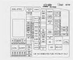 fuse box diagram kia ceed fuse wiring diagrams instruction