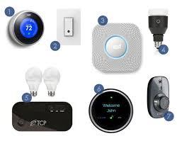 Smart Home Technology Automated Home Smart Home Smart Lock Smart Electronics Goji