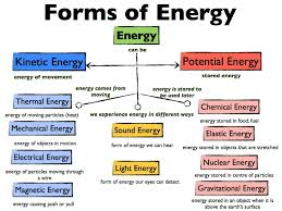 unit 2 energy