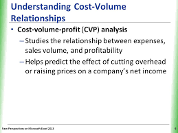 Cost Volume Profit Graph Excel Template Tutorial 10 Performing What If Analyses Ppt