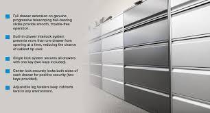 Janitorial Storage Cabinet Sandusky