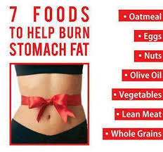 40 most effective foods that burn belly fat faster