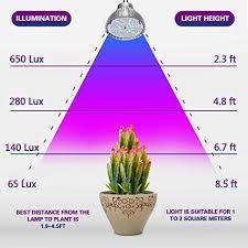 1000 watt led grow light reviews 05 best 15 watt led grow lights updated 2018 review for you