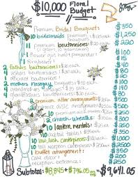 wedding budget 10 000 wedding budget wedding flower ideas for your budget level