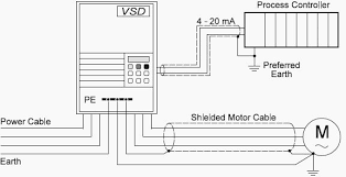 vsd power supply connections and earthing
