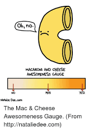 Meh Meme - oh no macaroni and cheese awesomeness gauge meh no natalie deecom