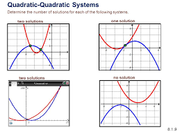 systems of quadratic equations worksheet the best and most