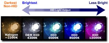 brightest hid lights for cars brightest bulb philips xenon kit