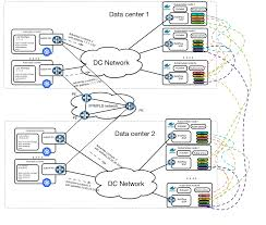 Bgp Route Map by Experiments With Container Networking Part 3