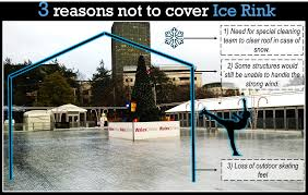 ice rink flooded cardiff u0027s winter wonderland struggle intercardiff