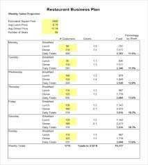 5 free restaurant business plan templates excel pdf formats