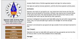 Vanity Call Sign Lookup Callsign Dx Resources Callsigns