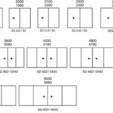 Closet Door Size Bypass Closet Doors Opening Http Sourceabl