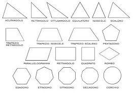 Figuras Geometricas Todas | todas las figuras geométricas con nombres y dibujos imagui